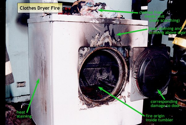 Clothes Dryer Fire